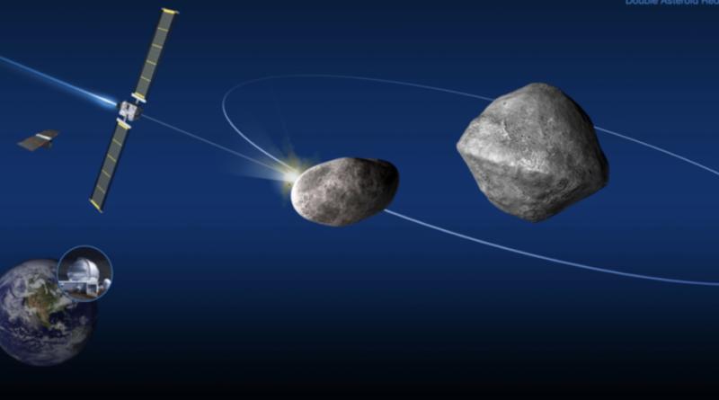 Planetoida Didymos - NASA i ESA planują misje kosmiczne AIda i Hera, by zmienić trajektorię lotu ciała niebieskiego